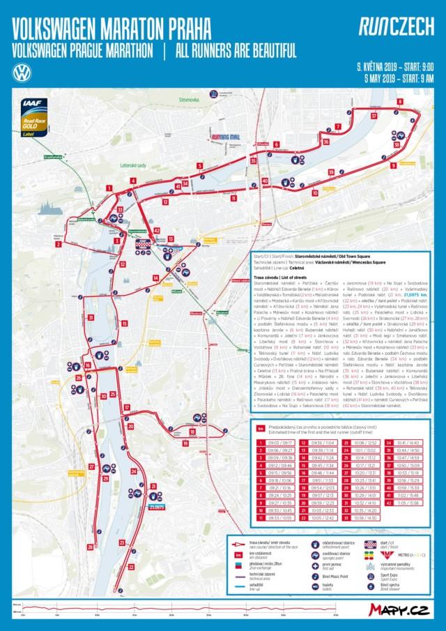 Parcours du Volkswagen Marathon de Prague 2020.