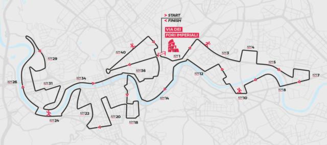 Parcours du marathon de Rome.