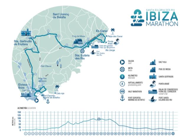 Parcours du marathon d'Ibiza Santa Eularia des Riu