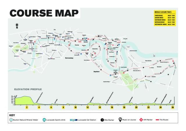 Parcours du marathon de Londres